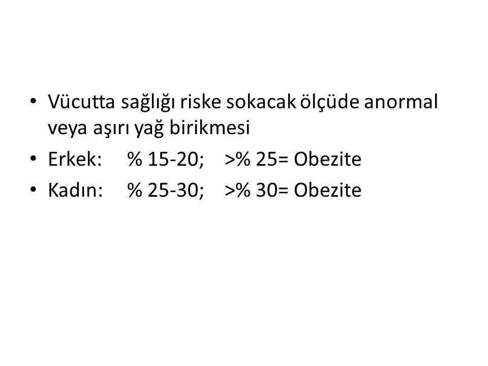 Vücutta sağlığı riske sokacak ölçüde anormal veya aşırı yağ birikmesi Erkek:% 15-20; >% 25= Obezite Kadın:% 25-30; >% 30= Obezite