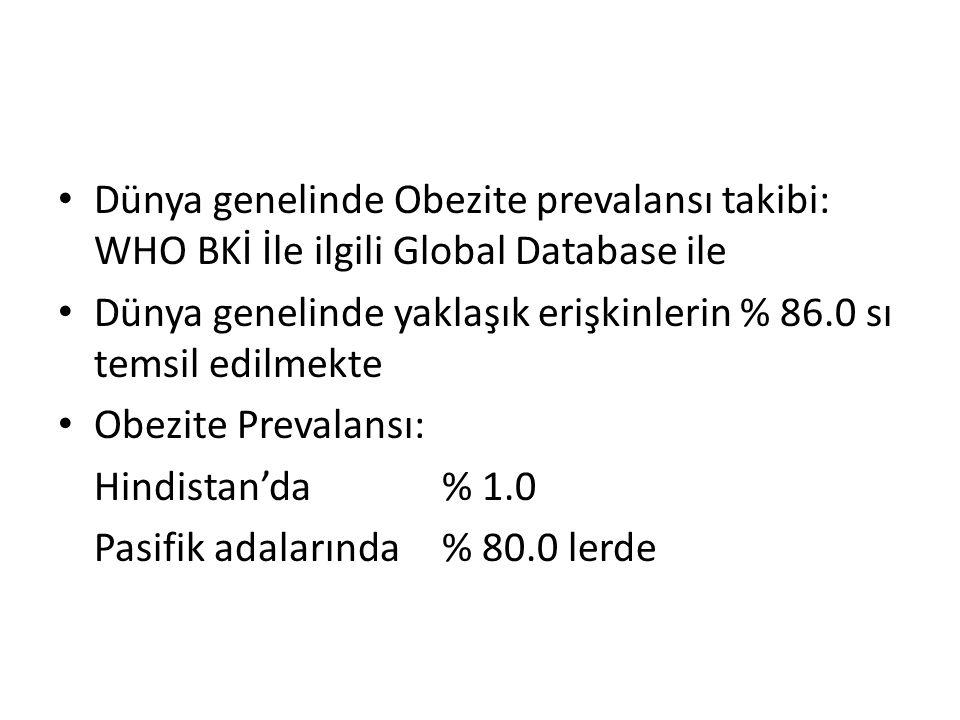 Dünya genelinde Obezite prevalansı takibi: WHO BKİ İle ilgili Global Database ile Dünya genelinde yaklaşık erişkinlerin % 86.0 sı temsil edilmekte Obe