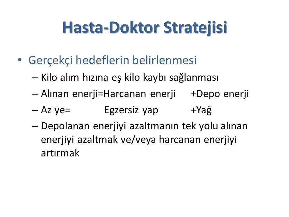 Hasta-Doktor Stratejisi Gerçekçi hedeflerin belirlenmesi – Kilo alım hızına eş kilo kaybı sağlanması – Alınan enerji=Harcanan enerji+Depo enerji – Az