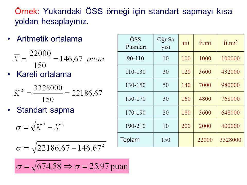 Örnek: Yukarıdaki ÖSS örneği için standart sapmayı kısa yoldan hesaplayınız. Aritmetik ortalama Kareli ortalama Standart sapma ÖSS Puanları Öğr.Sa yıs