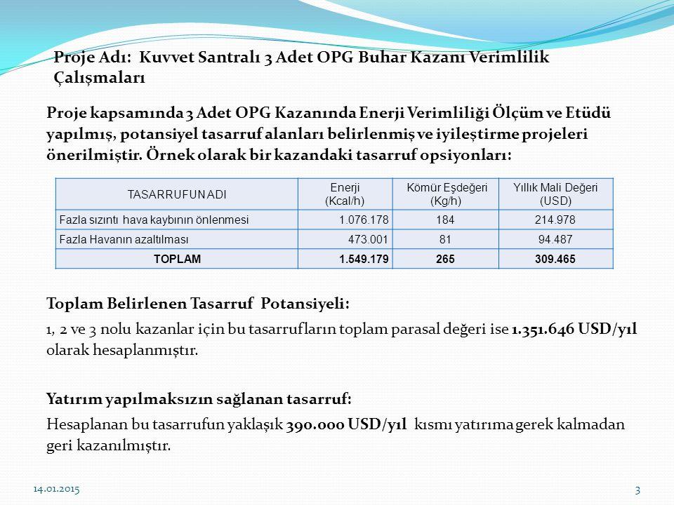 Proje Adı: OPG Kazan Döner Hava Isıtıcısı Değişimi Verimlilik Arttırıcı Projesi Proje kapsamında yapılan çalışmalarda Kazan Döner Hava ısıtıcılarında önemli oranda sızdırma problemi tespit edilmiştir.