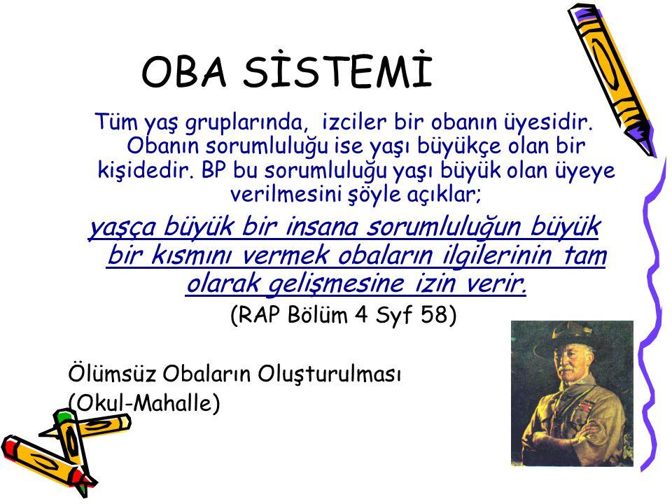 Toplantı Mekanı Materyalleri Türk Bayrağı Atatürk Posteri Gençliğe Hitabe İstiklal Marşı Flamalar Afişler Armalar Duyuru Panosu Yazı Tahtası Dokümanlar