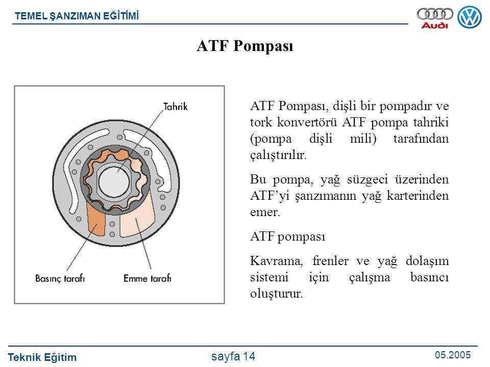 Teknik Eğitim 05.2005 sayfa 14 TEMEL ŞANZIMAN EĞİTİMİ ATF Pompası ATF Pompası, dişli bir pompadır ve tork konvertörü ATF pompa tahriki (pompa dişli mi