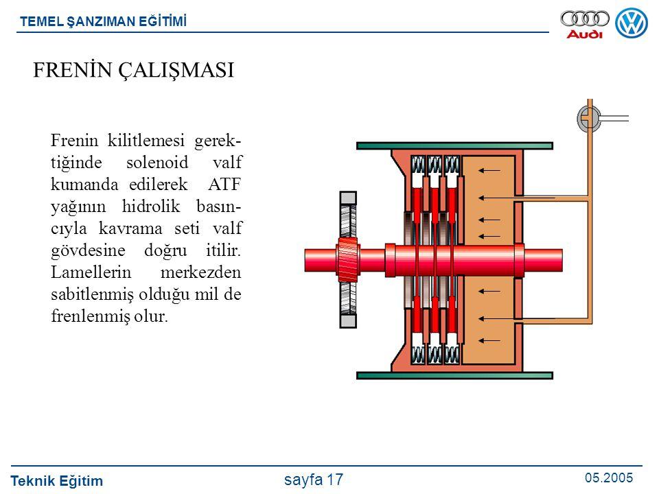 Teknik Eğitim 05.2005 sayfa 17 TEMEL ŞANZIMAN EĞİTİMİ Frenin kilitlemesi gerek- tiğinde solenoid valf kumanda edilerek ATF yağının hidrolik basın- cıy
