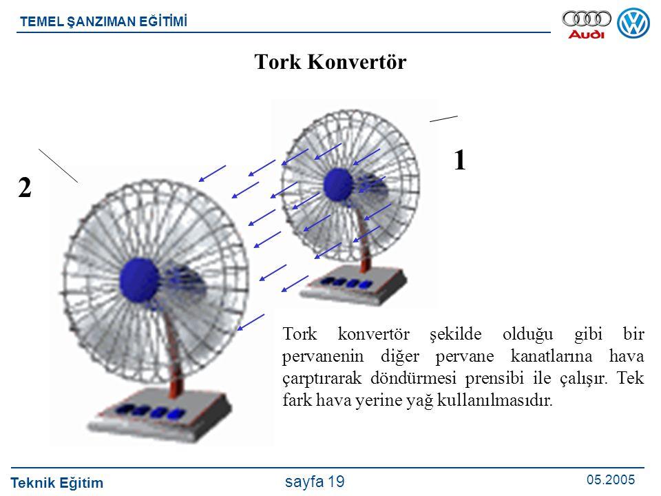 Teknik Eğitim 05.2005 sayfa 19 TEMEL ŞANZIMAN EĞİTİMİ 1 2 Tork konvertör şekilde olduğu gibi bir pervanenin diğer pervane kanatlarına hava çarptırarak