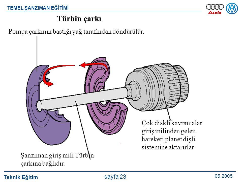 Teknik Eğitim 05.2005 sayfa 23 TEMEL ŞANZIMAN EĞİTİMİ Türbin çarkı Pompa çarkının bastığı yağ tarafından döndürülür. Şanzıman giriş mili Türbin çarkın