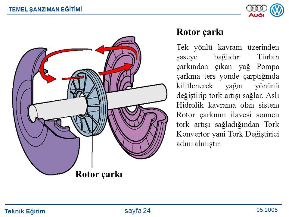 Teknik Eğitim 05.2005 sayfa 24 TEMEL ŞANZIMAN EĞİTİMİ Rotor çarkı Tek yönlü kavram üzerinden şaseye bağlıdır. Türbin çarkından çıkan yağ Pompa çarkına