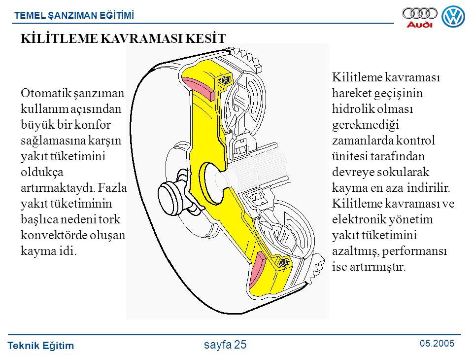 Teknik Eğitim 05.2005 sayfa 25 TEMEL ŞANZIMAN EĞİTİMİ KİLİTLEME KAVRAMASI KESİT Otomatik şanzıman kullanım açısından büyük bir konfor sağlamasına karş