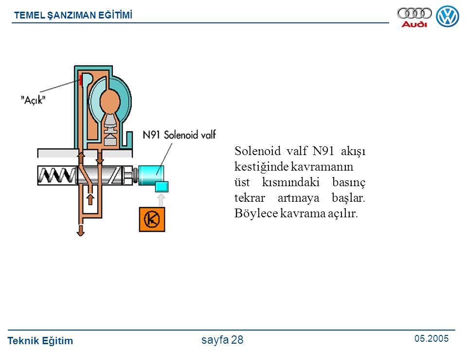 Teknik Eğitim 05.2005 sayfa 28 TEMEL ŞANZIMAN EĞİTİMİ Solenoid valf N91 akışı kestiğinde kavramanın üst kısmındaki basınç tekrar artmaya başlar. Böyle