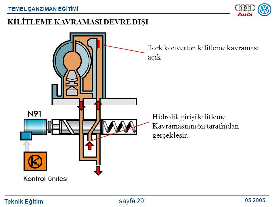 Teknik Eğitim 05.2005 sayfa 29 TEMEL ŞANZIMAN EĞİTİMİ KİLİTLEME KAVRAMASI DEVRE DIŞI Tork konvertör kilitleme kavraması açık Hidrolik girişi kilitleme