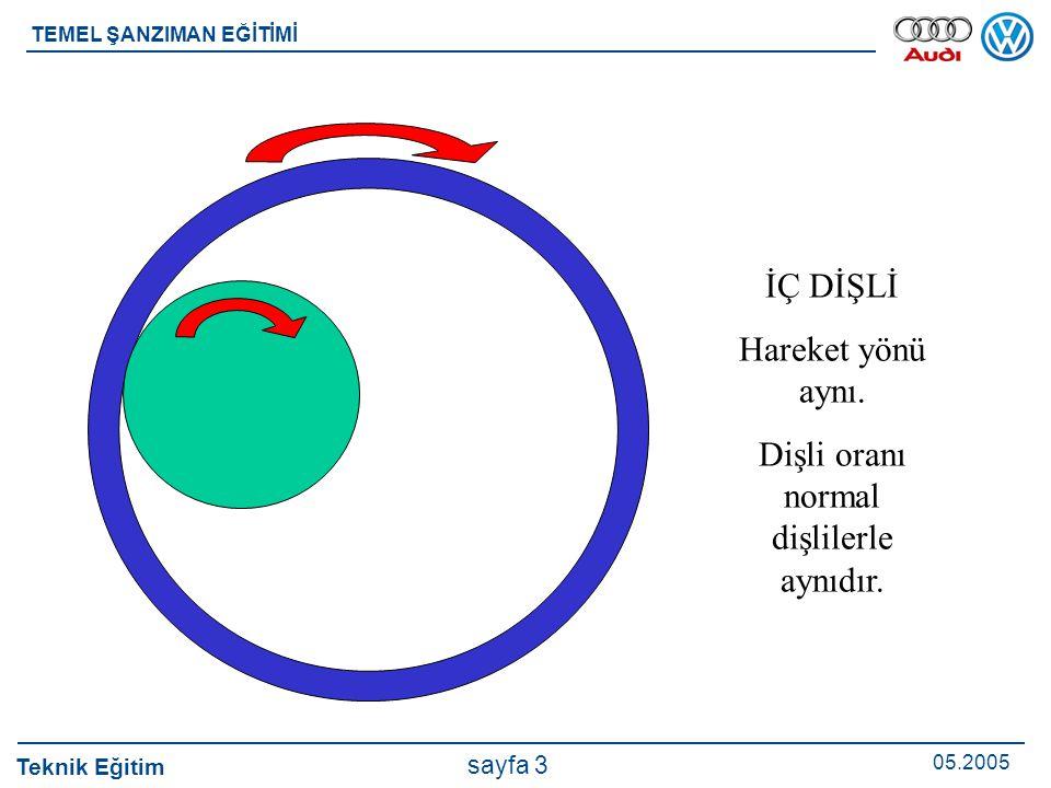 Teknik Eğitim 05.2005 sayfa 24 TEMEL ŞANZIMAN EĞİTİMİ Rotor çarkı Tek yönlü kavram üzerinden şaseye bağlıdır.