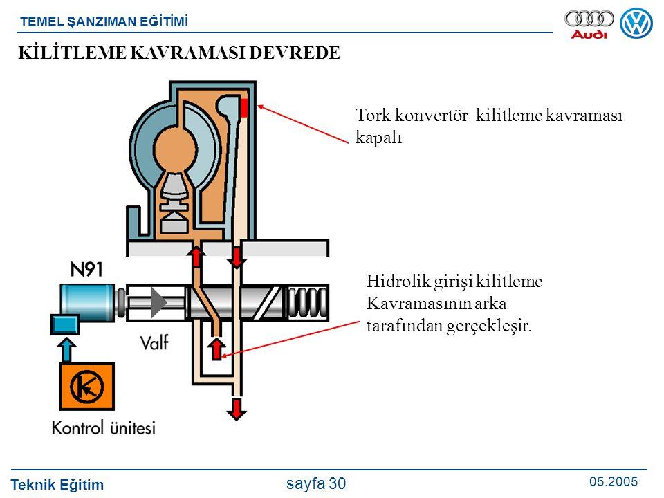 Teknik Eğitim 05.2005 sayfa 30 TEMEL ŞANZIMAN EĞİTİMİ KİLİTLEME KAVRAMASI DEVREDE Tork konvertör kilitleme kavraması kapalı Hidrolik girişi kilitleme