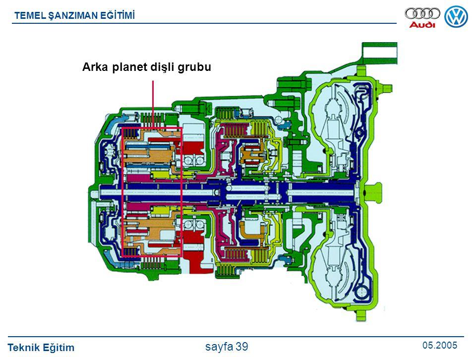 Teknik Eğitim 05.2005 sayfa 39 TEMEL ŞANZIMAN EĞİTİMİ Arka planet dişli grubu