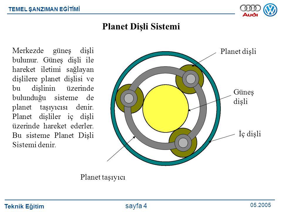 Teknik Eğitim 05.2005 sayfa 4 TEMEL ŞANZIMAN EĞİTİMİ Merkezde güneş dişli bulunur. Güneş dişli ile hareket iletimi sağlayan dişlilere planet dişlisi v