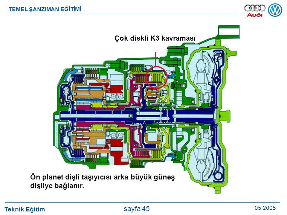 Teknik Eğitim 05.2005 sayfa 45 TEMEL ŞANZIMAN EĞİTİMİ Çok diskli K3 kavraması Ön planet dişli taşıyıcısı arka büyük güneş dişliye bağlanır.