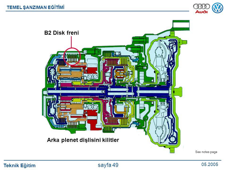 Teknik Eğitim 05.2005 sayfa 49 TEMEL ŞANZIMAN EĞİTİMİ B2 Disk freni Arka plenet dişlisini kilitler See notes page