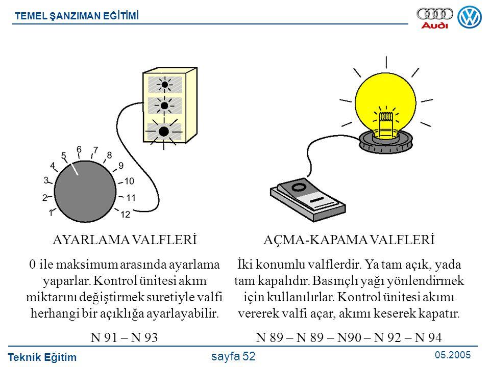 Teknik Eğitim 05.2005 sayfa 52 TEMEL ŞANZIMAN EĞİTİMİ AYARLAMA VALFLERİ 0 ile maksimum arasında ayarlama yaparlar. Kontrol ünitesi akım miktarını deği