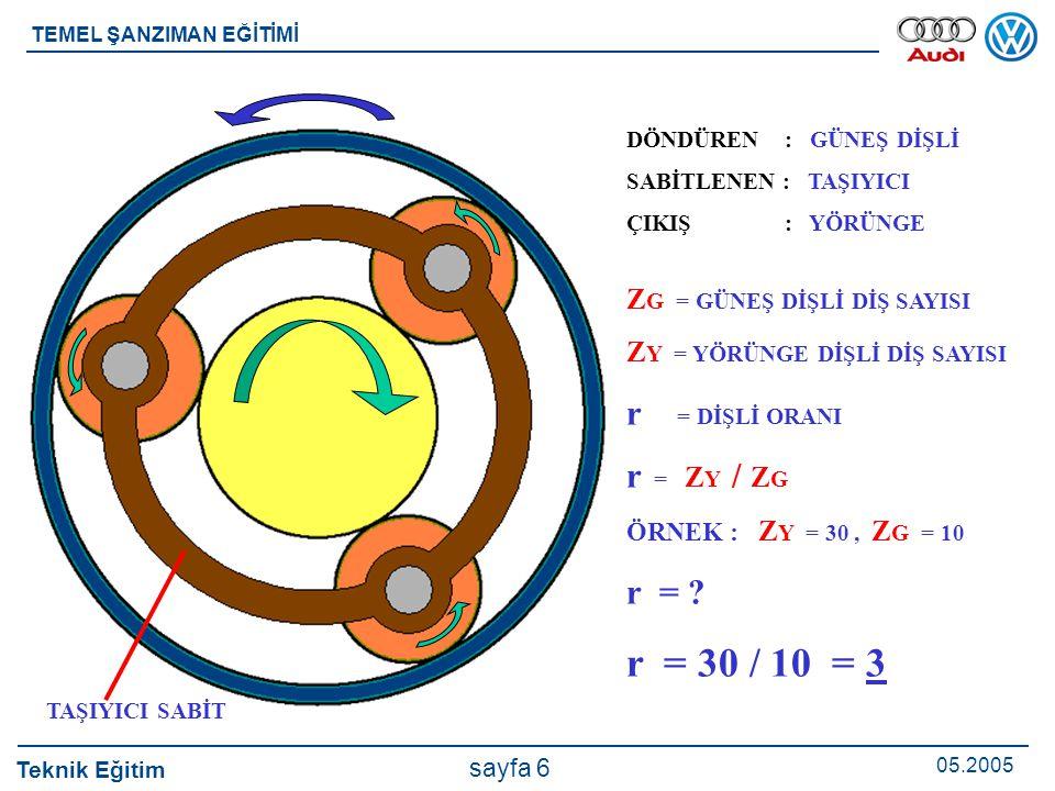 Teknik Eğitim 05.2005 sayfa 6 TEMEL ŞANZIMAN EĞİTİMİ DÖNDÜREN : GÜNEŞ DİŞLİ SABİTLENEN : TAŞIYICI ÇIKIŞ : YÖRÜNGE Z G = GÜNEŞ DİŞLİ DİŞ SAYISI Z Y = Y