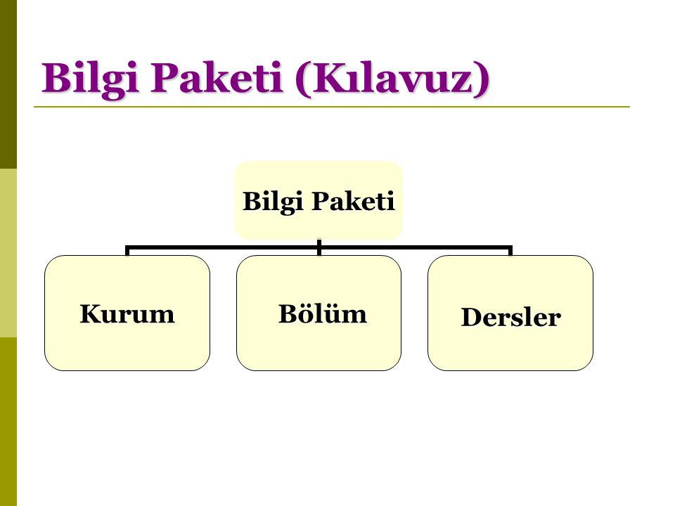 Bilgi Paketi (Kılavuz) Bilgi Paketi Kurum Bölüm BölümDersler