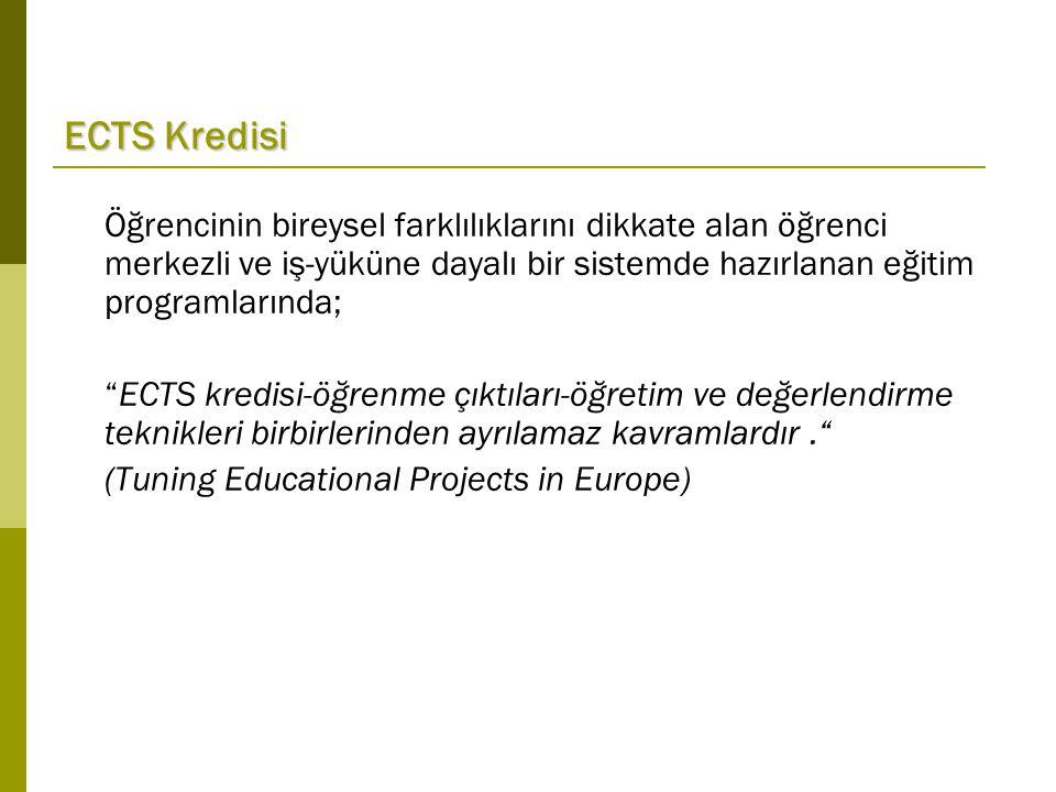 Öğrencinin bireysel farklılıklarını dikkate alan öğrenci merkezli ve iş-yüküne dayalı bir sistemde hazırlanan eğitim programlarında; ECTS kredisi-öğrenme çıktıları-öğretim ve değerlendirme teknikleri birbirlerinden ayrılamaz kavramlardır. (Tuning Educational Projects in Europe) ECTS Kredisi