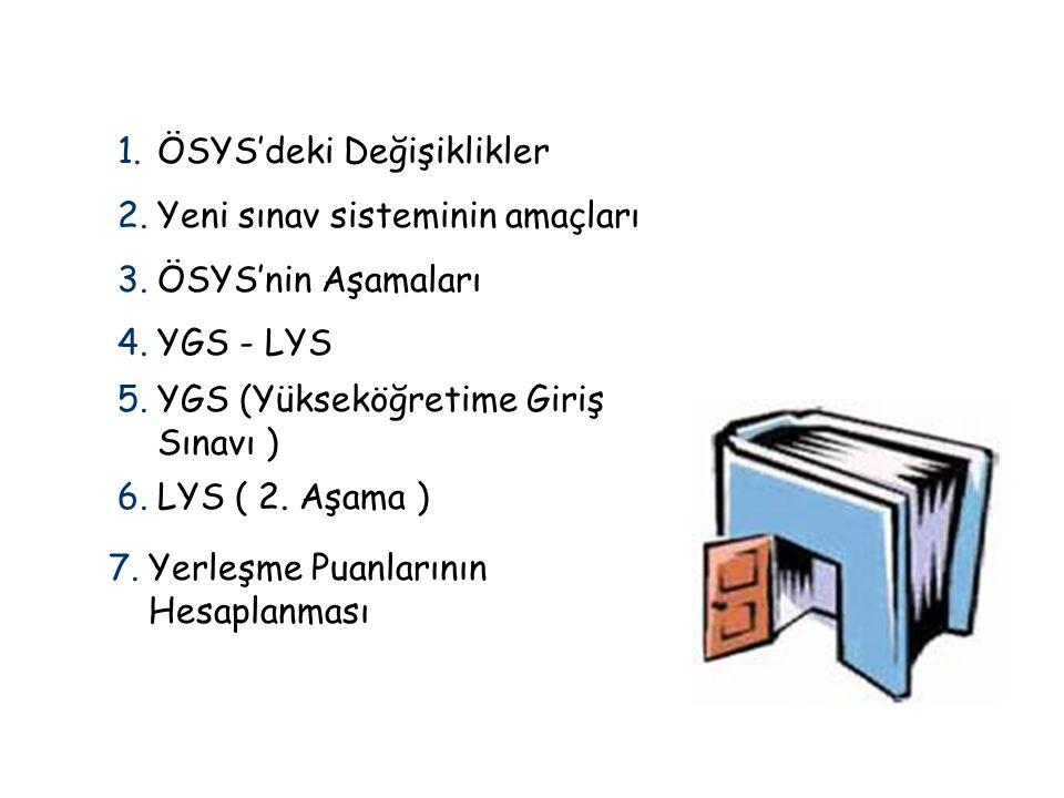 1.ÖSYS'deki Değişiklikler 2.Yeni sınav sisteminin amaçları 3.ÖSYS'nin Aşamaları 4.YGS - LYS 5.YGS (Yükseköğretime Giriş Sınavı ) 6.LYS ( 2. Aşama ) 7.