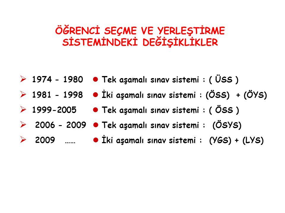  1974 - 1980 Tek aşamalı sınav sistemi : ( ÜSS )  1981 - 1998 İki aşamalı sınav sistemi : (ÖSS) + (ÖYS)  1999-2005 Tek aşamalı sınav sistemi : ( ÖSS )  2006 - 2009 Tek aşamalı sınav sistemi : (ÖSYS)  2009 …… İki aşamalı sınav sistemi : (YGS) + (LYS) ÖĞRENCİ SEÇME VE YERLEŞTİRME SİSTEMİNDEKİ DEĞİŞİKLİKLER