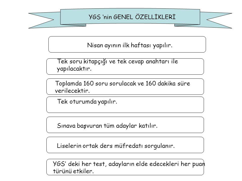 YGS 'nin GENEL ÖZELLİKLERİ Nisan ayının ilk haftası yapılır. Tek soru kitapçığı ve tek cevap anahtarı ile yapılacaktır. Toplamda 160 soru sorulacak ve