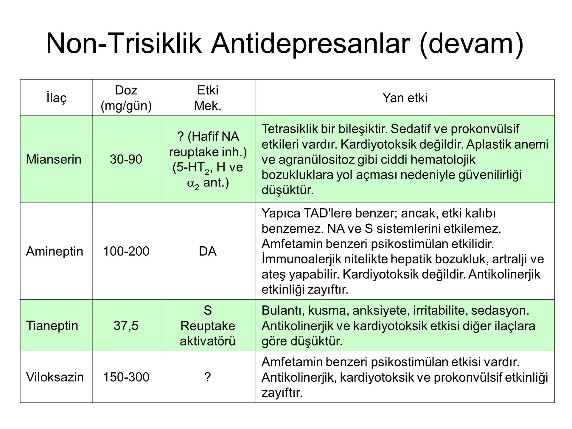 Non-Trisiklik Antidepresanlar (devam) İlaç Doz (mg/gün) Etki Mek. Yan etki Mianserin30-90 ? (Hafif NA reuptake inh.) (5-HT 2, H ve  2 ant.) Tetrasikl