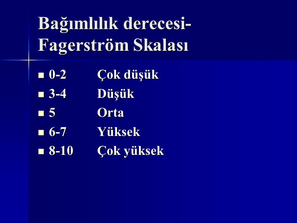 Bağımlılık derecesi- Fagerström Skalası 0-2Çok düşük 0-2Çok düşük 3-4Düşük 3-4Düşük 5Orta 5Orta 6-7Yüksek 6-7Yüksek 8-10Çok yüksek 8-10Çok yüksek