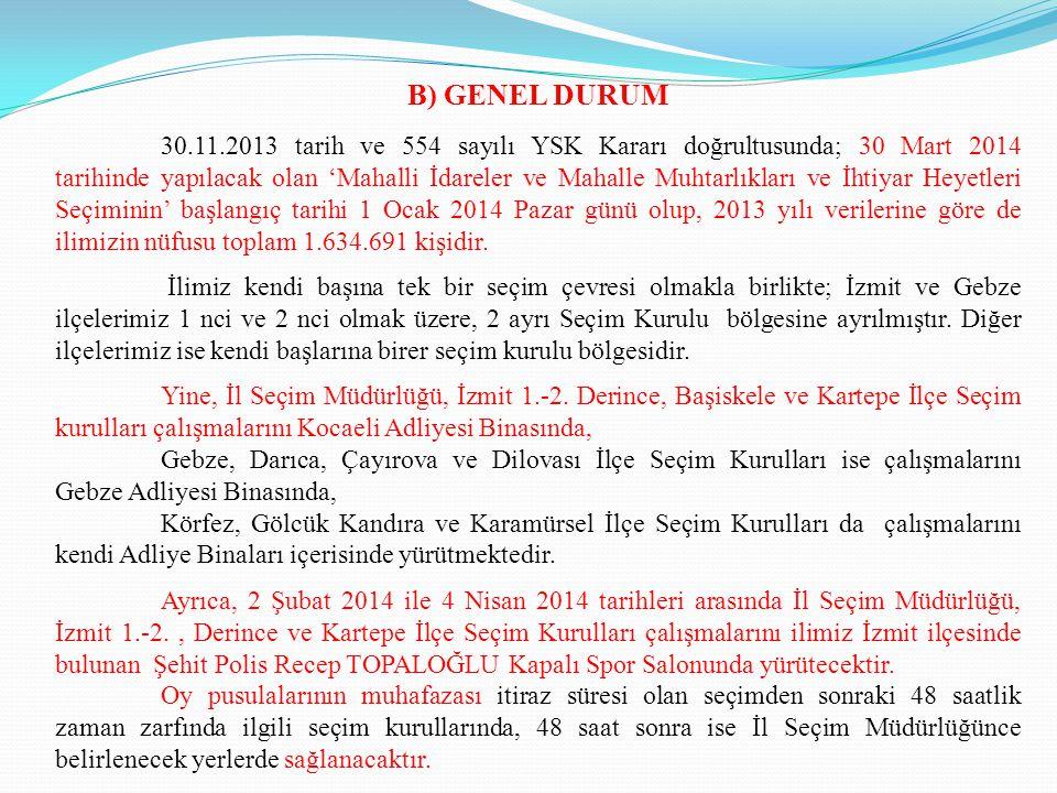B) GENEL DURUM 30.11.2013 tarih ve 554 sayılı YSK Kararı doğrultusunda; 30 Mart 2014 tarihinde yapılacak olan 'Mahalli İdareler ve Mahalle Muhtarlıkla