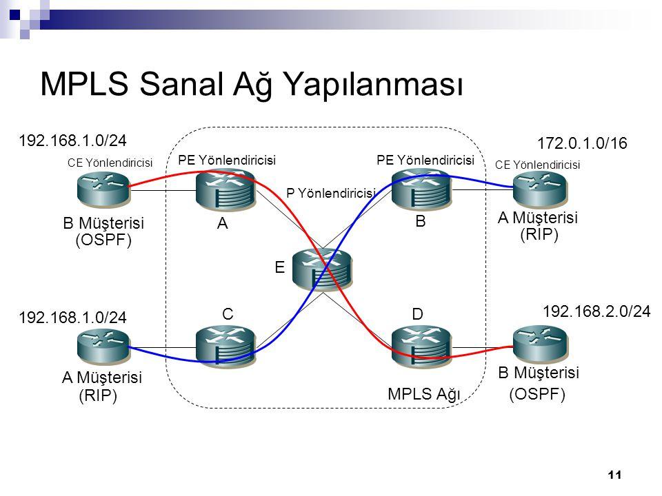 11 MPLS Sanal Ağ Yapılanması CE Yönlendiricisi PE Yönlendiricisi P Yönlendiricisi PE Yönlendiricisi CE Yönlendiricisi MPLS Ağı A Müşterisi B Müşterisi