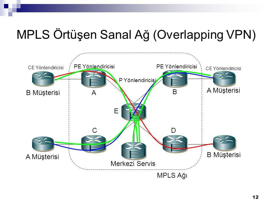 12 MPLS Örtüşen Sanal Ağ (Overlapping VPN) CE Yönlendiricisi PE Yönlendiricisi P Yönlendiricisi PE Yönlendiricisi CE Yönlendiricisi MPLS Ağı A Müşteri