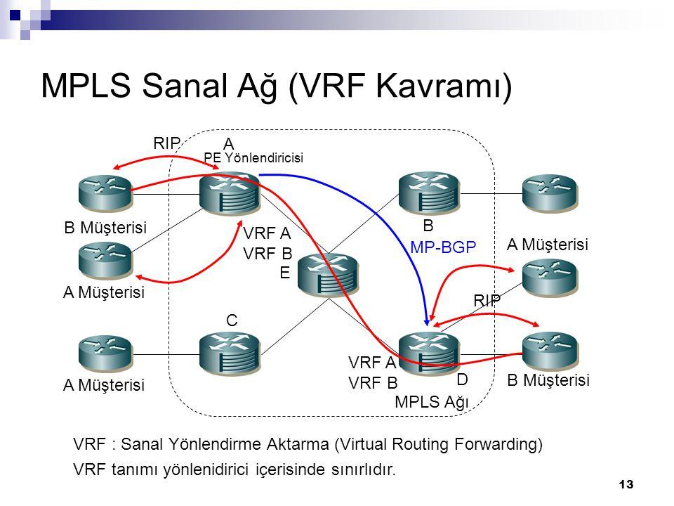 13 MPLS Sanal Ağ (VRF Kavramı) MPLS Ağı A Müşterisi B Müşterisi VRF A VRF B MP-BGP RIP PE Yönlendiricisi A Müşterisi VRF A VRF B A B C D E VRF : Sanal