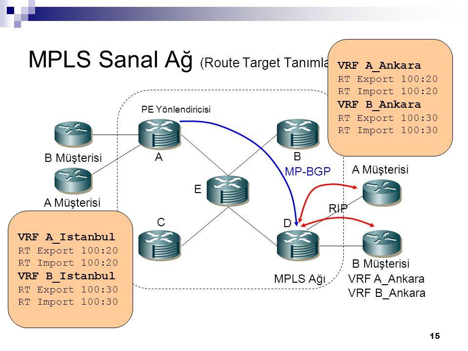 15 MPLS Sanal Ağ (Route Target Tanımlamaları) MPLS Ağı A Müşterisi B Müşterisi MP-BGP RIP PE Yönlendiricisi A Müşterisi VRF A_Ankara VRF B_Ankara A B