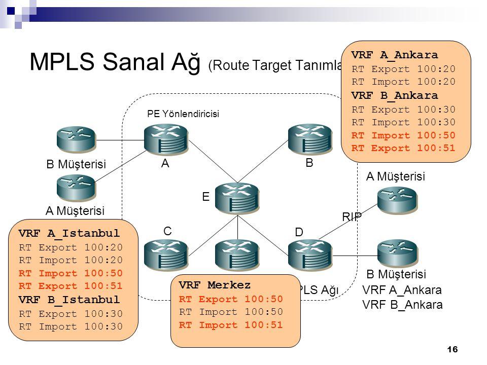 16 MPLS Sanal Ağ (Route Target Tanımlamaları) MPLS Ağı A Müşterisi B Müşterisi RIP PE Yönlendiricisi A Müşterisi VRF A_Ankara VRF B_Ankara A B VRF A_I