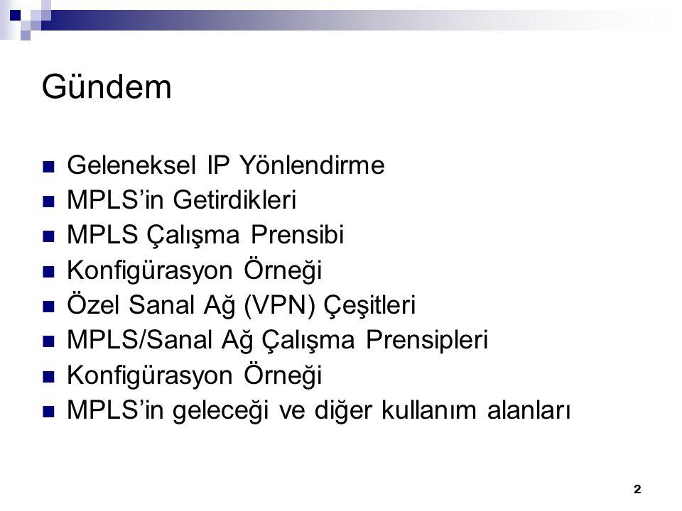 2 Gündem Geleneksel IP Yönlendirme MPLS'in Getirdikleri MPLS Çalışma Prensibi Konfigürasyon Örneği Özel Sanal Ağ (VPN) Çeşitleri MPLS/Sanal Ağ Çalışma