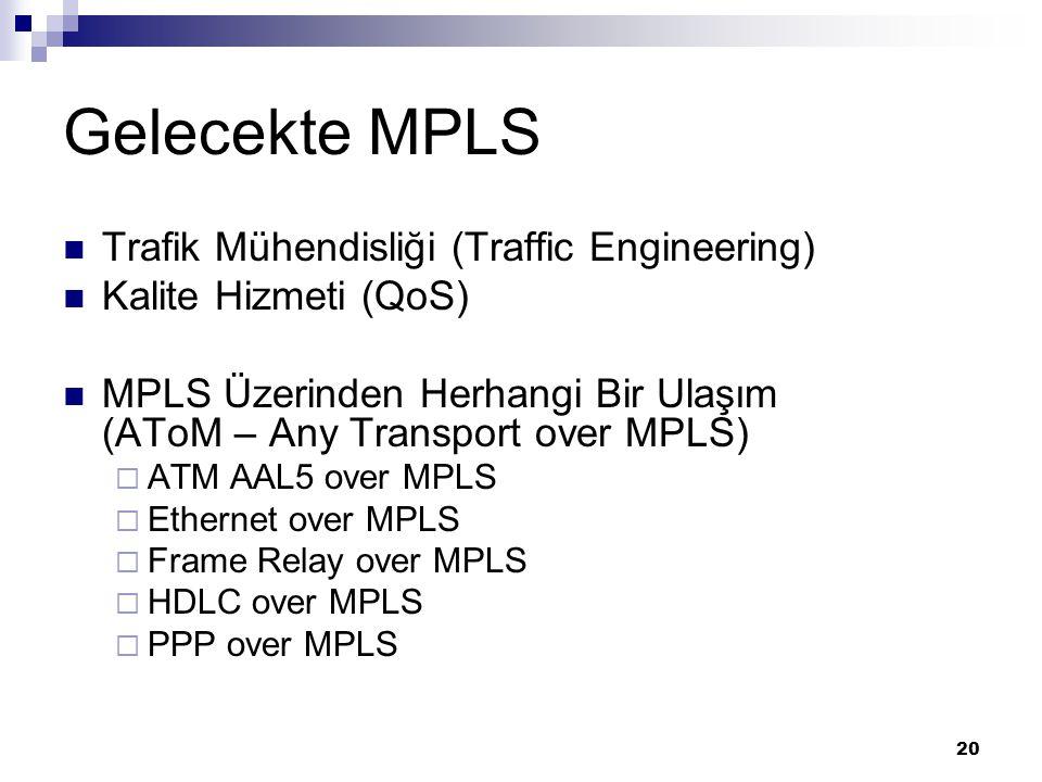 20 Gelecekte MPLS Trafik Mühendisliği (Traffic Engineering) Kalite Hizmeti (QoS) MPLS Üzerinden Herhangi Bir Ulaşım (AToM – Any Transport over MPLS) 
