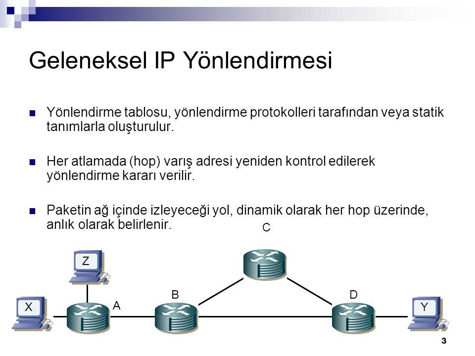 3 Geleneksel IP Yönlendirmesi Yönlendirme tablosu, yönlendirme protokolleri tarafından veya statik tanımlarla oluşturulur. Her atlamada (hop) varış ad
