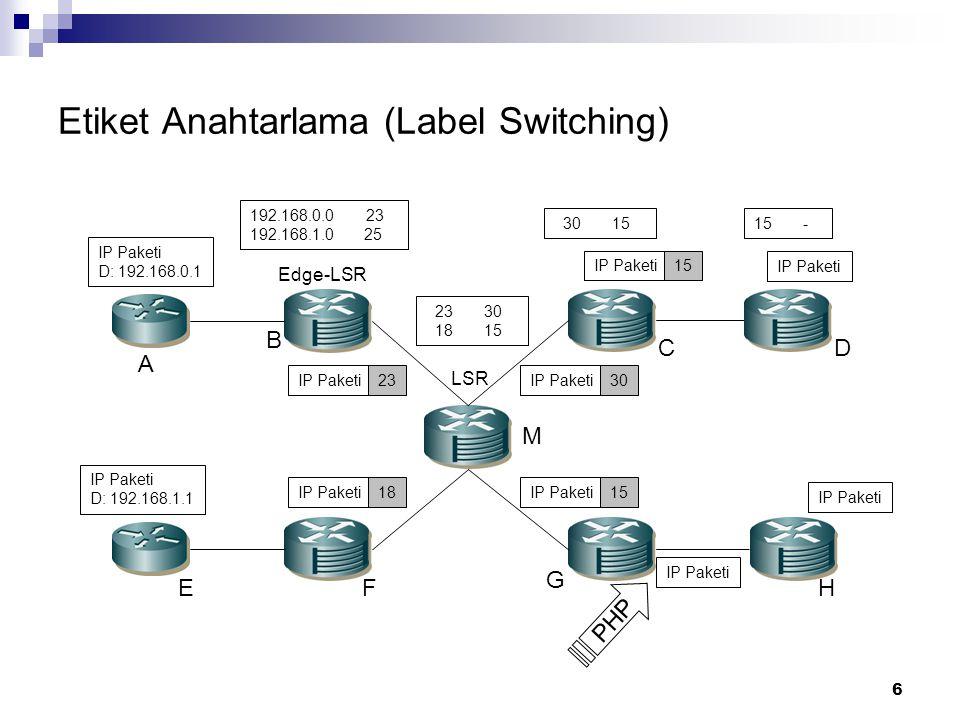 6 Etiket Anahtarlama (Label Switching) IP Paketi D: 192.168.0.1 IP Paketi23IP Paketi30IP Paketi15 IP Paketi D: 192.168.1.1 IP Paketi18IP Paketi15 IP P