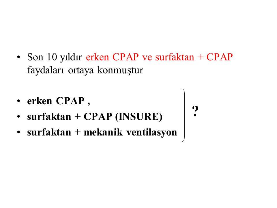 Son 10 yıldır erken CPAP ve surfaktan + CPAP faydaları ortaya konmuştur erken CPAP, surfaktan + CPAP (INSURE) surfaktan + mekanik ventilasyon