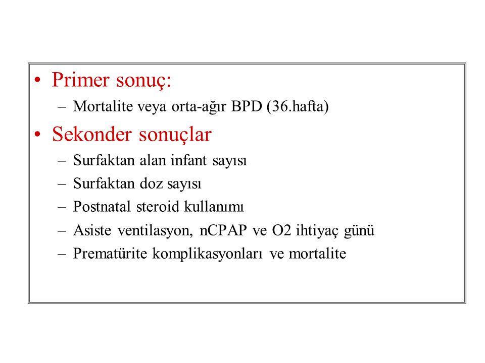 Primer sonuç: –Mortalite veya orta-ağır BPD (36.hafta) Sekonder sonuçlar –Surfaktan alan infant sayısı –Surfaktan doz sayısı –Postnatal steroid kullanımı –Asiste ventilasyon, nCPAP ve O2 ihtiyaç günü –Prematürite komplikasyonları ve mortalite