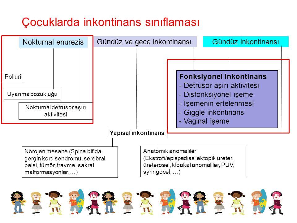 Fonksiyonel inkontinans - Detrusor aşırı aktivitesi - Disfonksiyonel işeme - İşemenin ertelenmesi - Giggle inkontinans - Vaginal işeme Çocuklarda inko