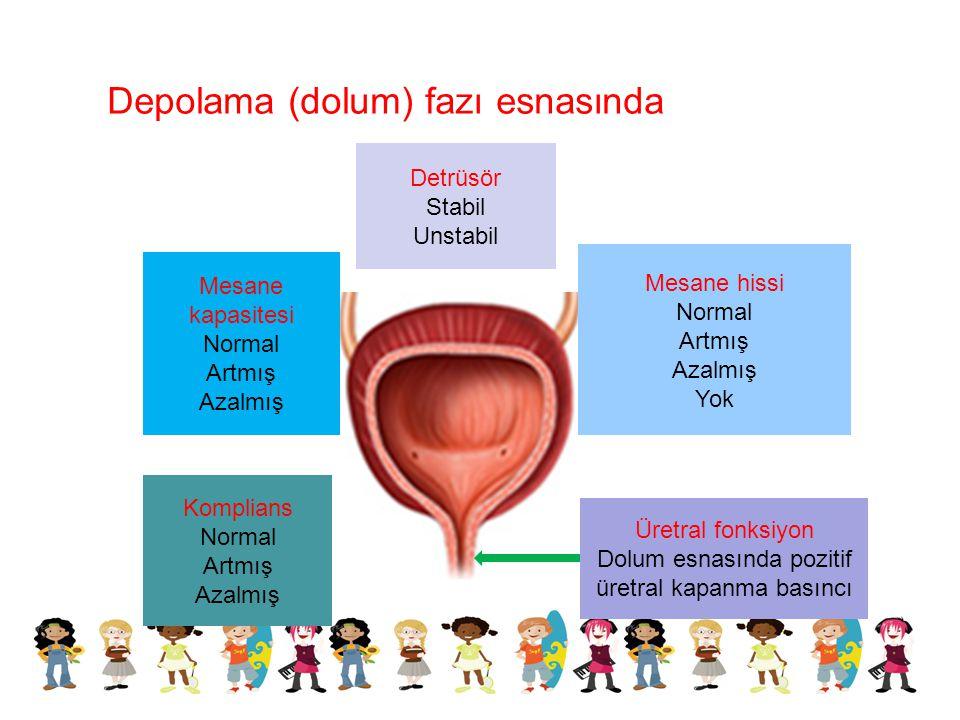 Depolama (dolum) fazı esnasında Mesane hissi Normal Artmış Azalmış Yok Mesane kapasitesi Normal Artmış Azalmış Komplians Normal Artmış Azalmış Üretral