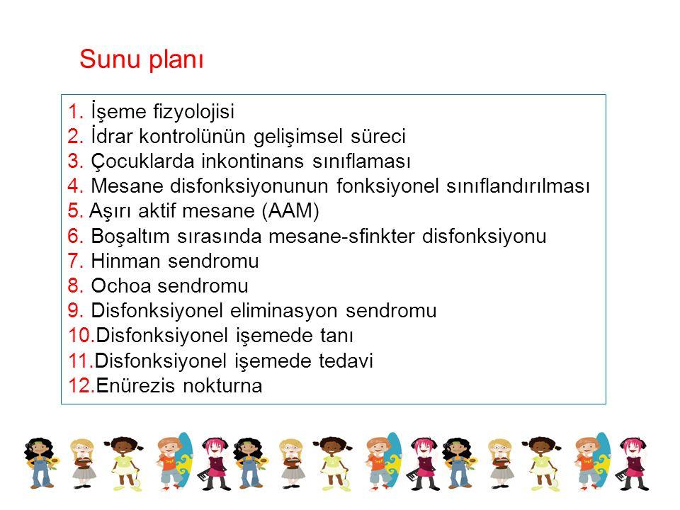 Sunu planı 1. İşeme fizyolojisi 2. İdrar kontrolünün gelişimsel süreci 3. Çocuklarda inkontinans sınıflaması 4. Mesane disfonksiyonunun fonksiyonel sı