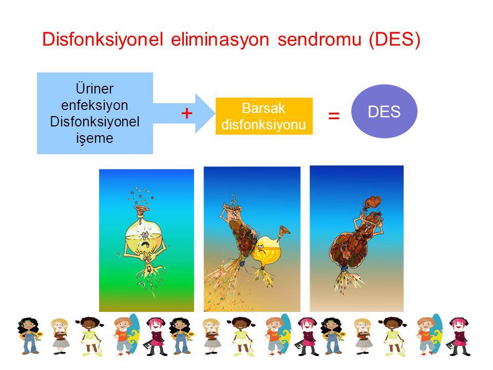 Disfonksiyonel eliminasyon sendromu (DES) Üriner enfeksiyon Disfonksiyonel işeme + Barsak disfonksiyonu = DES