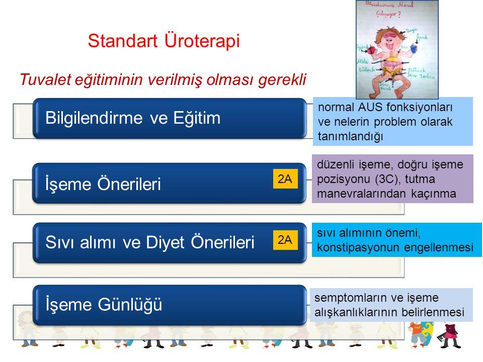 Standart Üroterapi Bilgilendirme ve Eğitim İşeme Önerileri Sıvı alımı ve Diyet Önerileriİşeme Günlüğü Tuvalet eğitiminin verilmiş olması gerekli norma