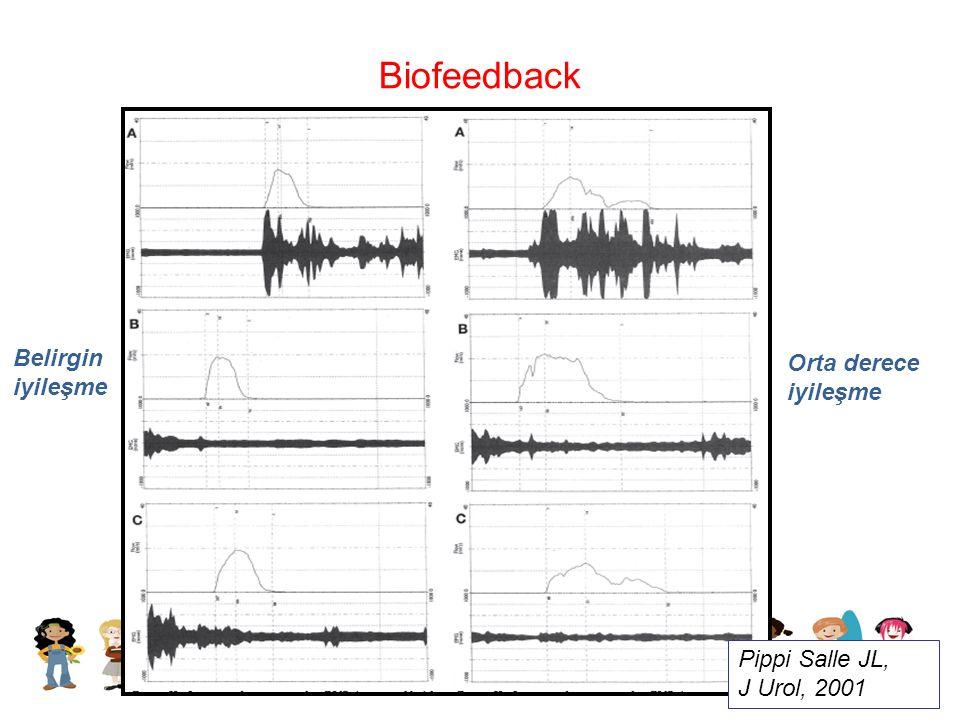 Biofeedback Belirgin iyileşme Orta derece iyileşme Pippi Salle JL, J Urol, 2001