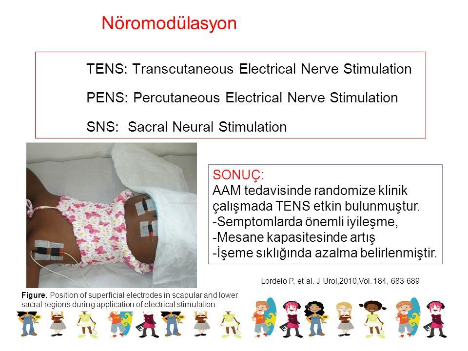 TENS: Transcutaneous Electrical Nerve Stimulation PENS: Percutaneous Electrical Nerve Stimulation SNS: Sacral Neural Stimulation Nöromodülasyon Figure
