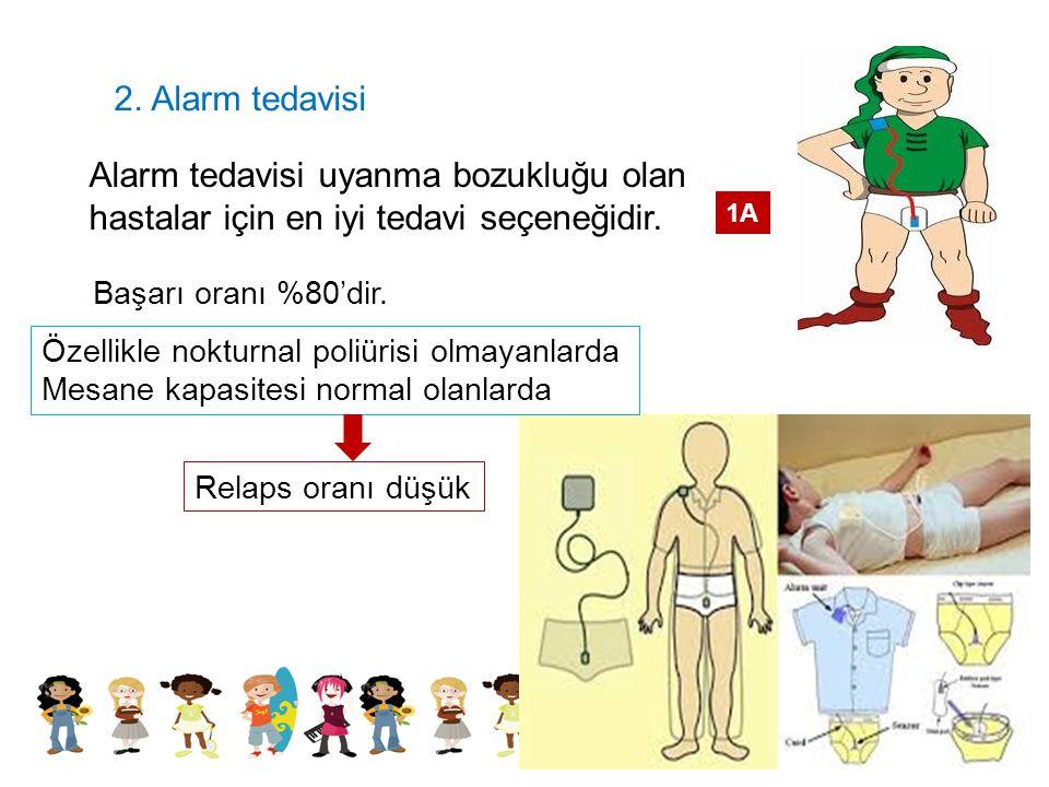 2. Alarm tedavisi Alarm tedavisi uyanma bozukluğu olan hastalar için en iyi tedavi seçeneğidir. 1A Başarı oranı %80'dir. Özellikle nokturnal poliürisi