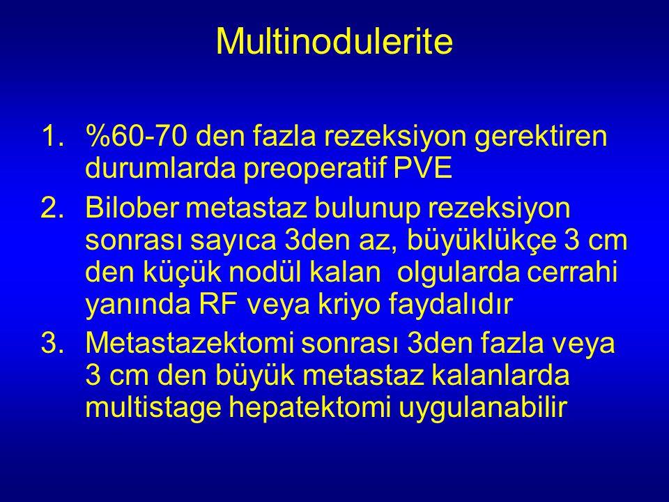 Multinodulerite 1.%60-70 den fazla rezeksiyon gerektiren durumlarda preoperatif PVE 2.Bilober metastaz bulunup rezeksiyon sonrası sayıca 3den az, büyü